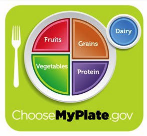 choose-myplate